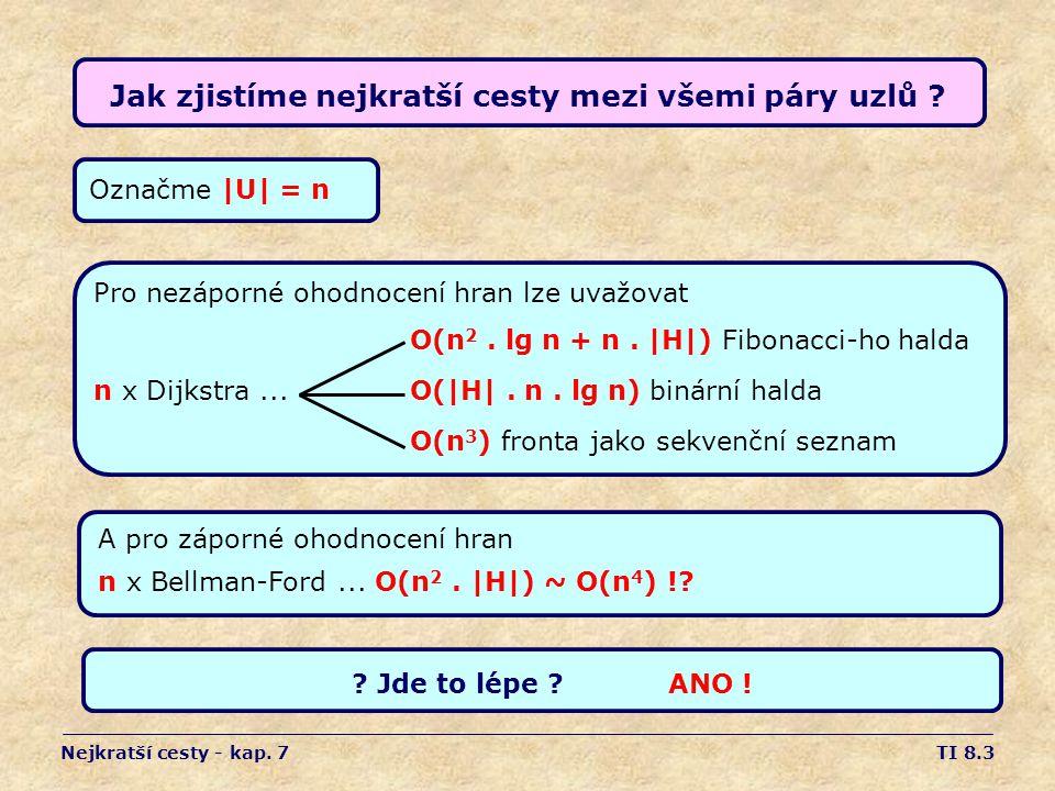 TI 8.14 Algebraické souvislosti Floyd-Warshall: d ij (k) = min (d ij (k-1), d ik (k-1) + d kj (k-1) ) Algebraické souvislosti - odst.