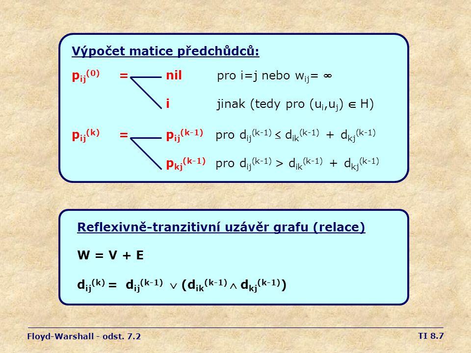 TI 8.7 Výpočet matice předchůdců: p ij (0) = nil pro i=j nebo w ij =  i jinak (tedy pro (u i,u j )  H) p ij (k) =p ij (k-1) pro d ij (k-1)  d ik (k-1) + d kj (k-1) p kj (k-1) pro d ij (k-1) > d ik (k-1) + d kj (k-1) Floyd-Warshall - odst.