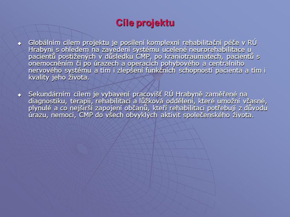 Cíle projektu  Globálním cílem projektu je posílení komplexní rehabilitační péče v RÚ Hrabyni s ohledem na zavedení systému ucelené neurorehabilitace