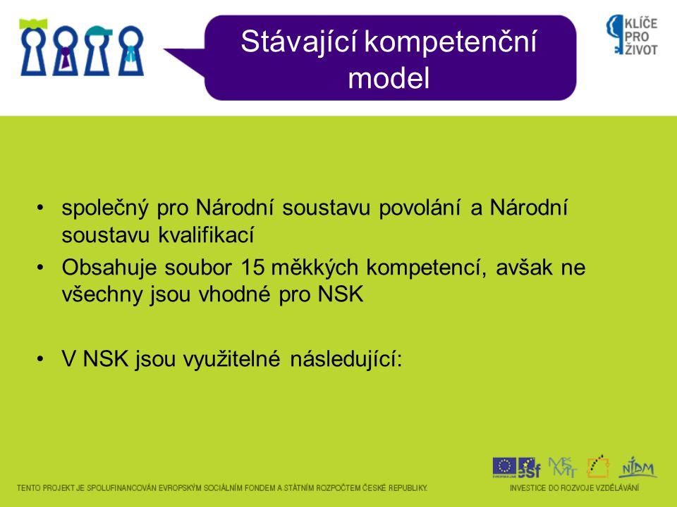 Stávající kompetenční model •společný pro Národní soustavu povolání a Národní soustavu kvalifikací •Obsahuje soubor 15 měkkých kompetencí, avšak ne všechny jsou vhodné pro NSK •V NSK jsou využitelné následující: