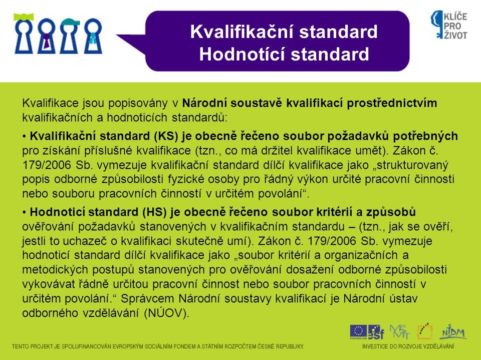 Kvalifikační standard Hodnotící standard Kvalifikace jsou popisovány v Národní soustavě kvalifikací prostřednictvím kvalifikačních a hodnoticích standardů: • Kvalifikační standard (KS) je obecně řečeno soubor požadavků potřebných pro získání příslušné kvalifikace (tzn., co má držitel kvalifikace umět).