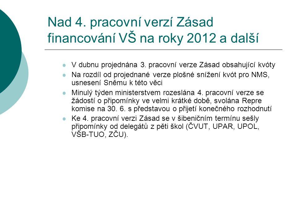 Nad 4. pracovní verzí Zásad financování VŠ na roky 2012 a další  V dubnu projednána 3. pracovní verze Zásad obsahující kvóty  Na rozdíl od projednan