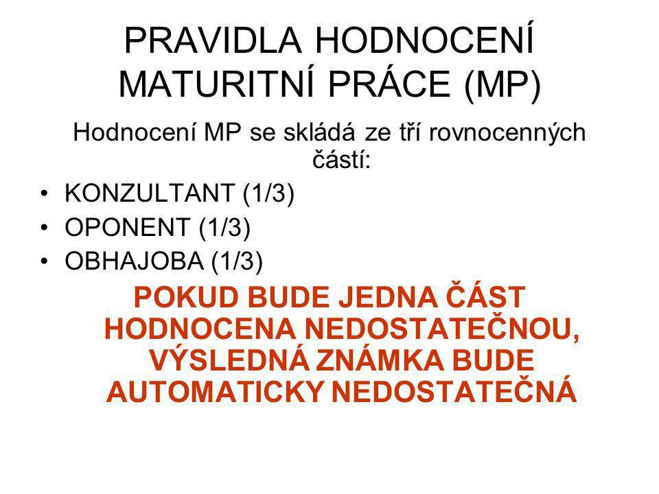 PRAVIDLA HODNOCENÍ MATURITNÍ PRÁCE (MP) Hodnocení MP se skládá ze tří rovnocenných částí: •KONZULTANT (1/3) •OPONENT (1/3) •OBHAJOBA (1/3) POKUD BUDE