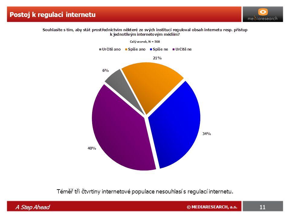 A Step Ahead11 Postoj k regulaci internetu Téměř tři čtvrtiny internetové populace nesouhlasí s regulací internetu.