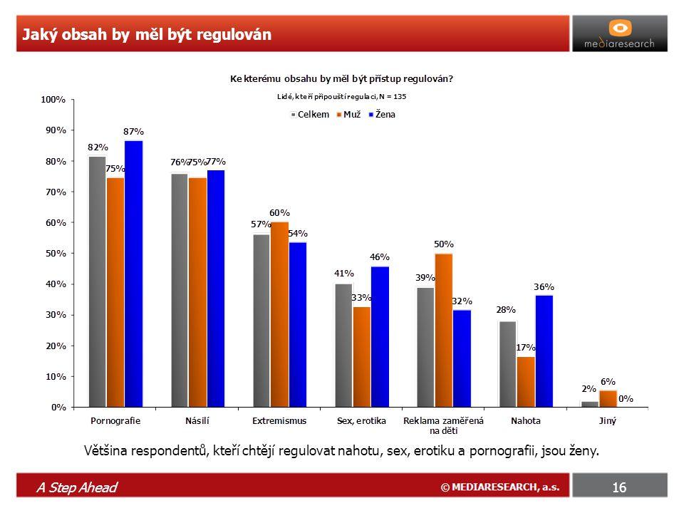 A Step Ahead16 Jaký obsah by měl být regulován Většina respondentů, kteří chtějí regulovat nahotu, sex, erotiku a pornografii, jsou ženy.
