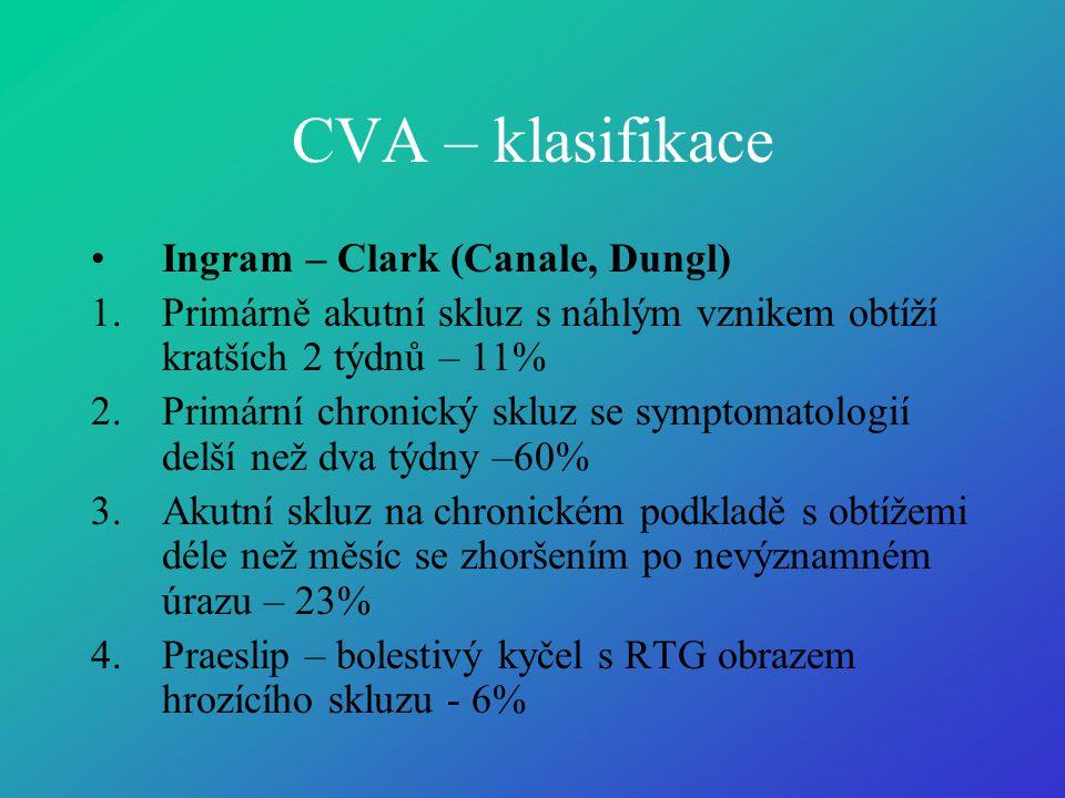 CVA – klasifikace •Ingram – Clark (Canale, Dungl) 1.Primárně akutní skluz s náhlým vznikem obtíží kratších 2 týdnů – 11% 2.Primární chronický skluz se symptomatologií delší než dva týdny –60% 3.Akutní skluz na chronickém podkladě s obtížemi déle než měsíc se zhoršením po nevýznamném úrazu – 23% 4.Praeslip – bolestivý kyčel s RTG obrazem hrozícího skluzu - 6%