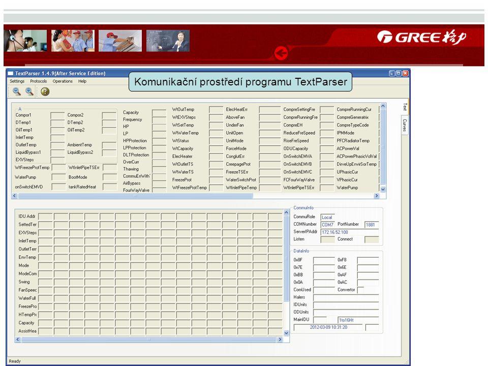 Komunikační prostředí programu TextParser