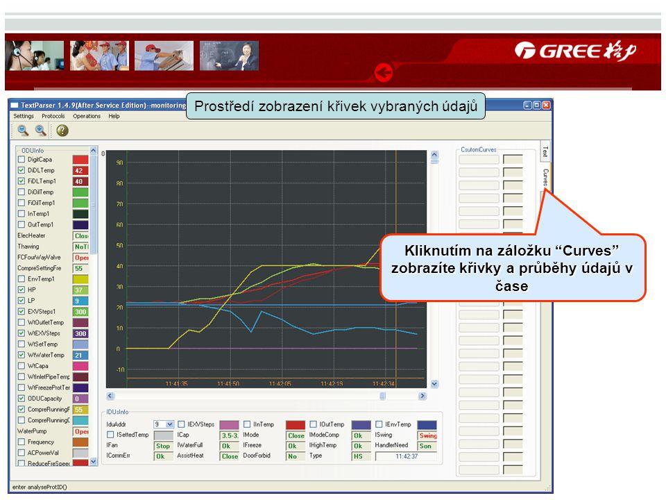 Prostředí zobrazení křivek vybraných údajů Kliknutím na záložku Curves zobrazíte křivky a průběhy údajů v čase