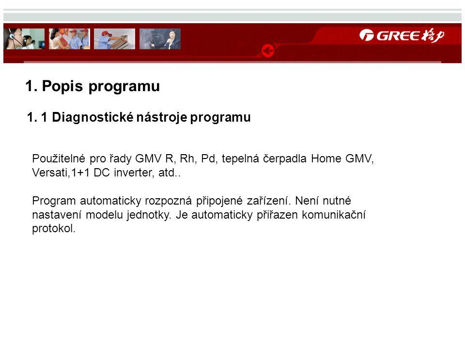 1. 1 Diagnostické nástroje programu 1. Popis programu Použitelné pro řady GMV R, Rh, Pd, tepelná čerpadla Home GMV, Versati,1+1 DC inverter, atd.. Pro