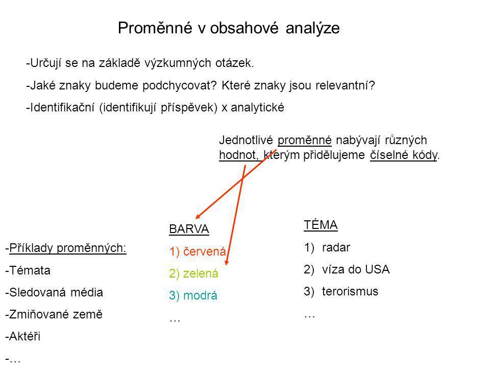 Proměnné v obsahové analýze -Určují se na základě výzkumných otázek. -Jaké znaky budeme podchycovat? Které znaky jsou relevantní? -Identifikační (iden