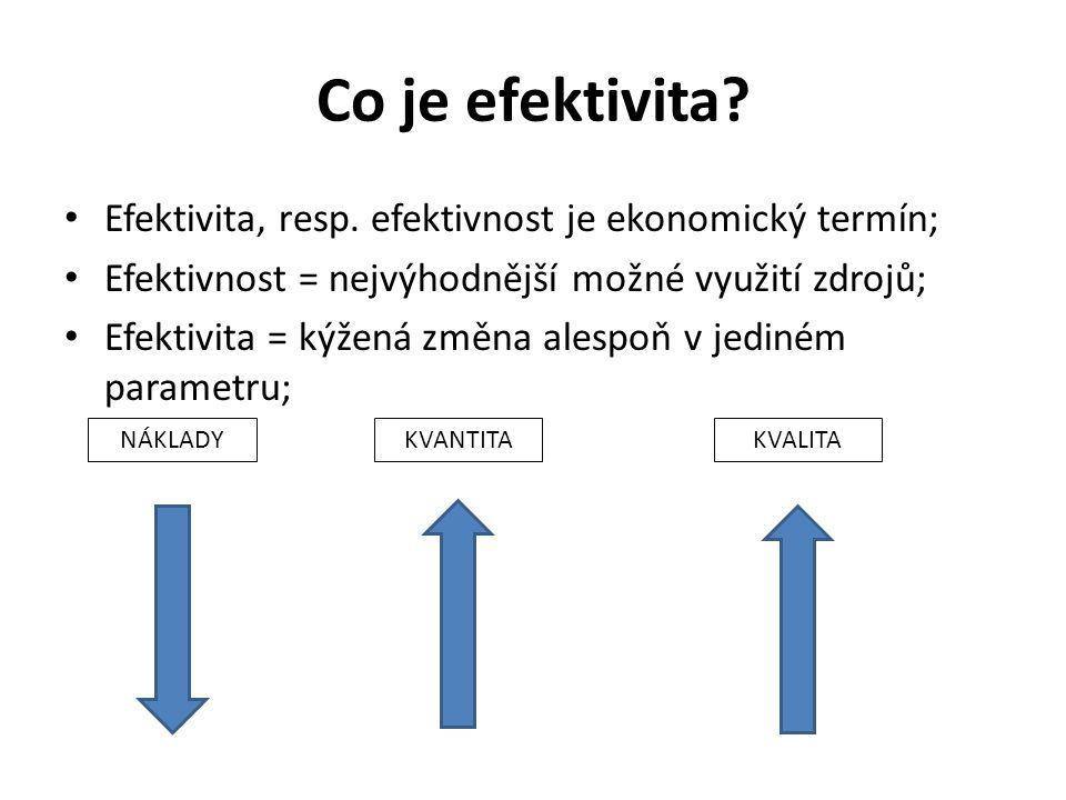 Co je efektivita.• Efektivita, resp.