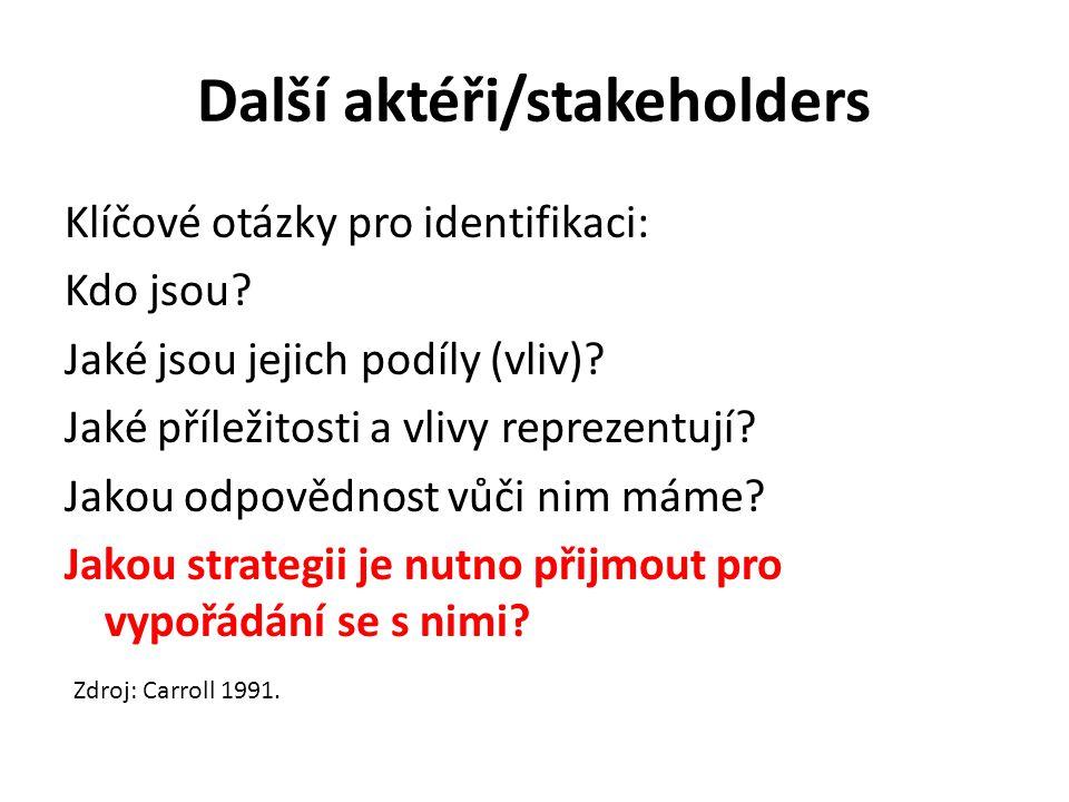 Další aktéři/stakeholders Klíčové otázky pro identifikaci: Kdo jsou.