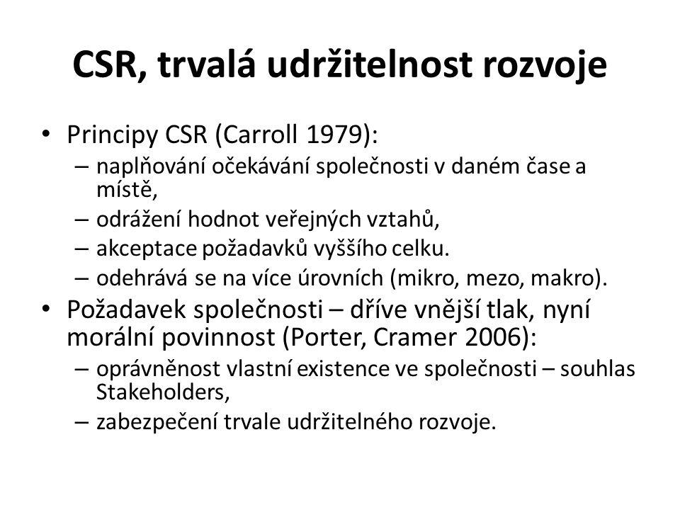 CSR, trvalá udržitelnost rozvoje • Principy CSR (Carroll 1979): – naplňování očekávání společnosti v daném čase a místě, – odrážení hodnot veřejných vztahů, – akceptace požadavků vyššího celku.