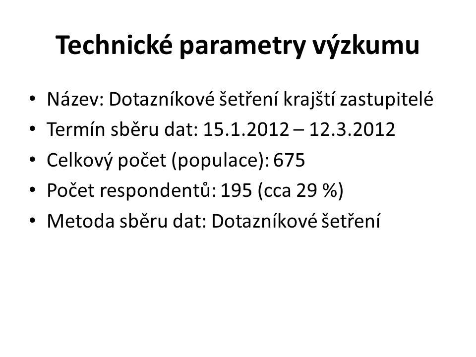 Technické parametry výzkumu • Název: Dotazníkové šetření krajští zastupitelé • Termín sběru dat: 15.1.2012 – 12.3.2012 • Celkový počet (populace): 675 • Počet respondentů: 195 (cca 29 %) • Metoda sběru dat: Dotazníkové šetření