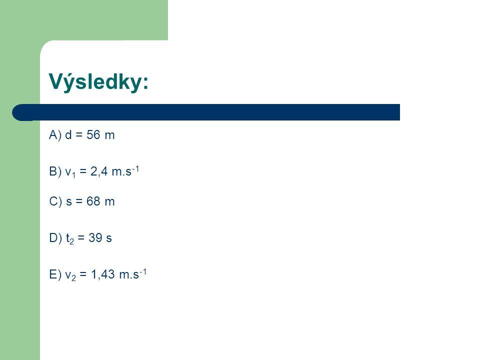 Výsledky: A) d = 56 m B) v 1 = 2,4 m.s -1 C) s = 68 m D) t 2 = 39 s E) v 2 = 1,43 m.s -1