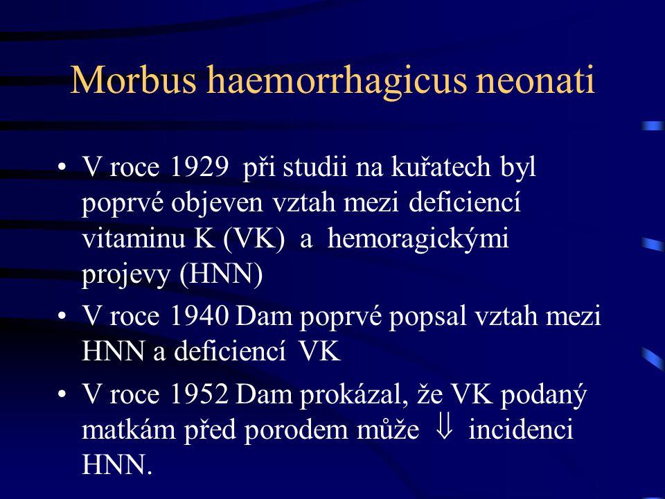 Morbus haemorrhagicus neonati •Poprvé popsáno v roce 1894 -Townsendem jako spontánní krvácení u zdravého novorozence v prvních pěti dnech života bez anamnézy traumatu, asfyxie nebo infekce