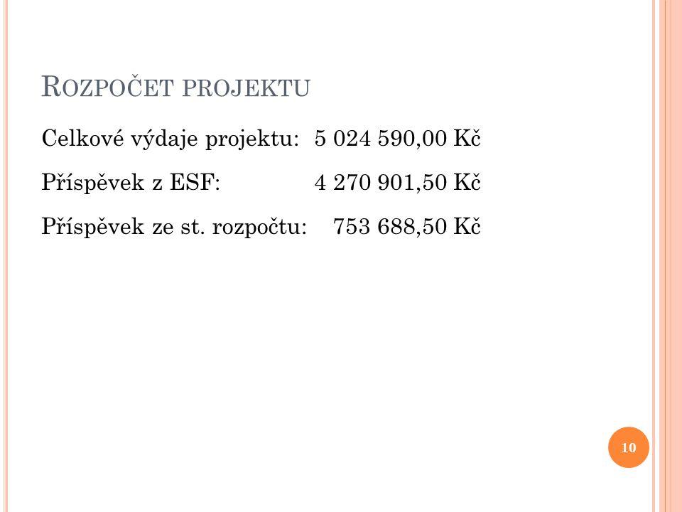 R OZPOČET PROJEKTU Celkové výdaje projektu:5 024 590,00 Kč Příspěvek z ESF:4 270 901,50 Kč Příspěvek ze st. rozpočtu: 753 688,50 Kč 10