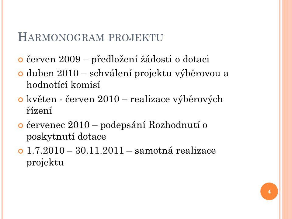 H ARMONOGRAM PROJEKTU červen 2009 – předložení žádosti o dotaci duben 2010 – schválení projektu výběrovou a hodnotící komisí květen - červen 2010 – realizace výběrových řízení červenec 2010 – podepsání Rozhodnutí o poskytnutí dotace 1.7.2010 – 30.11.2011 – samotná realizace projektu 4