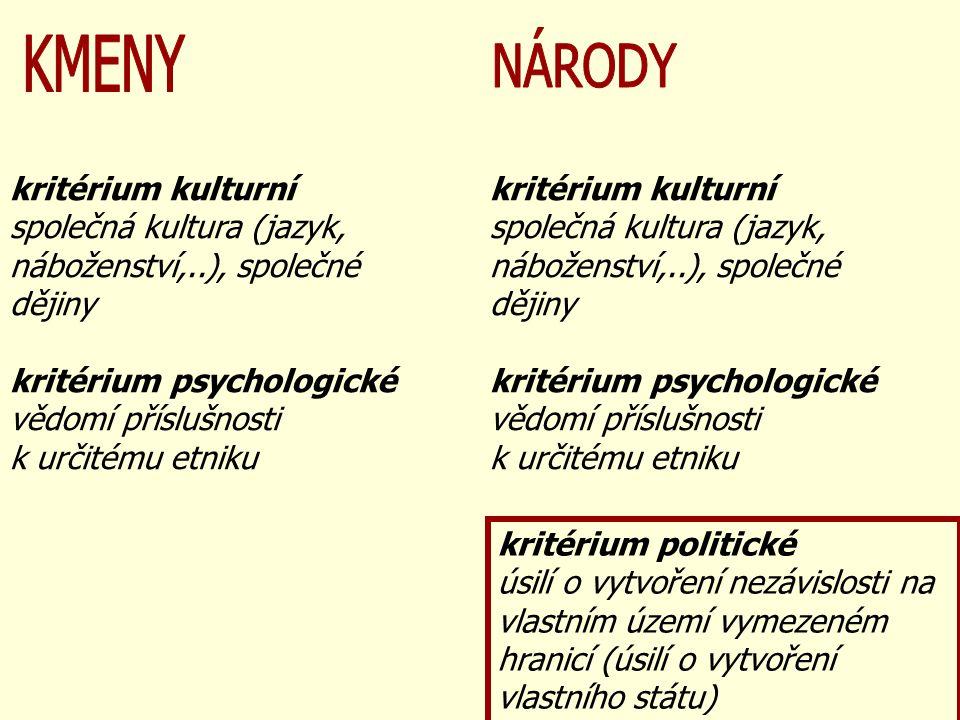 kritérium kulturní společná kultura (jazyk, náboženství,..), společné dějiny kritérium psychologické vědomí příslušnosti k určitému etniku kritérium p