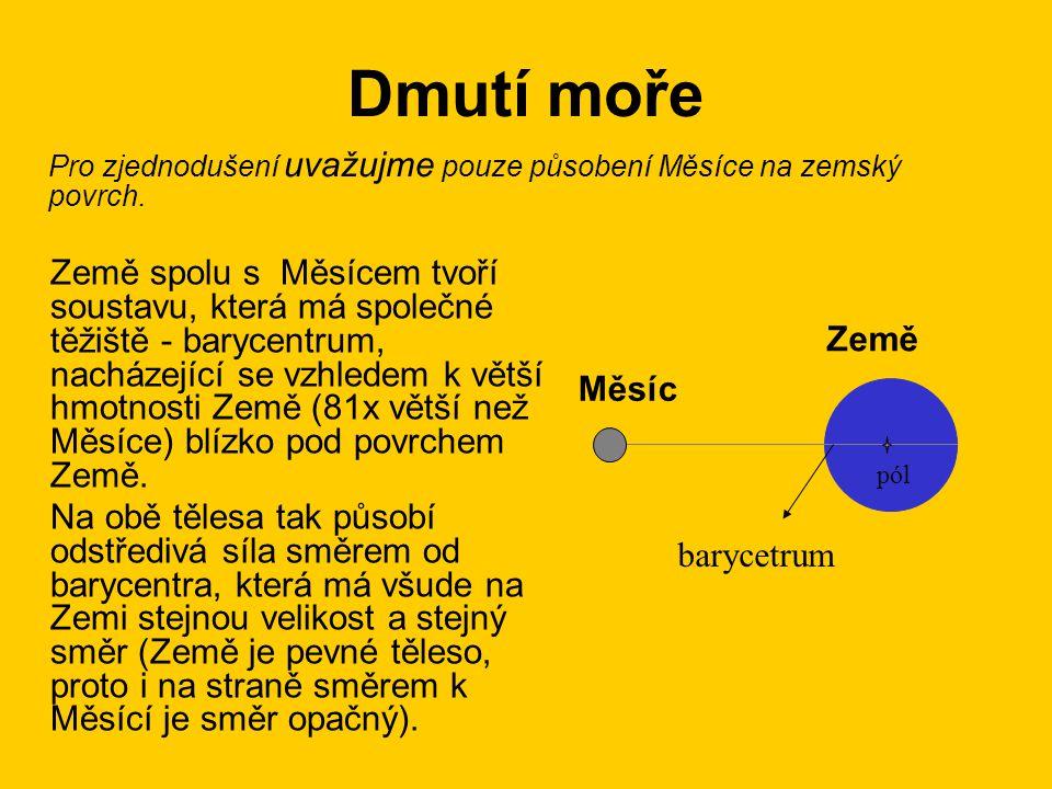 Dmutí moře Země spolu s Měsícem tvoří soustavu, která má společné těžiště - barycentrum, nacházející se vzhledem k větší hmotnosti Země (81x větší než