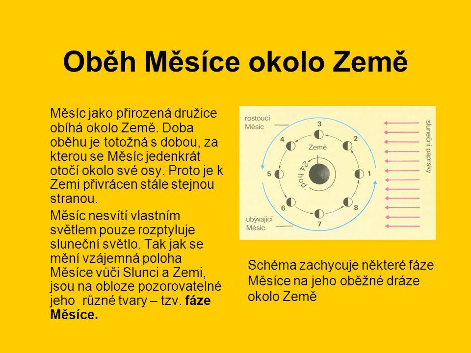 Fáze Měsíce Na obrázcích je zachyceno 8 po sobě jdoucích fází Měsíce na jeho oběžné dráze okolo Země.