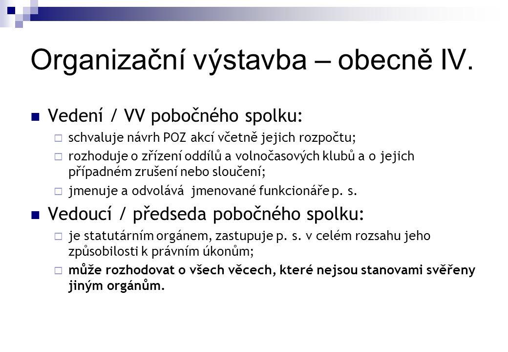 Organizační výstavba – obecně IV.  Vedení / VV pobočného spolku:  schvaluje návrh POZ akcí včetně jejich rozpočtu;  rozhoduje o zřízení oddílů a vo