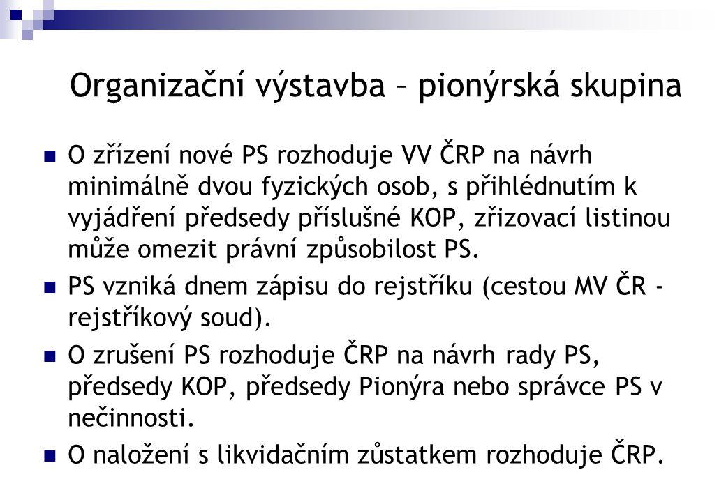 Organizační výstavba – pionýrská skupina  O zřízení nové PS rozhoduje VV ČRP na návrh minimálně dvou fyzických osob, s přihlédnutím k vyjádření předs