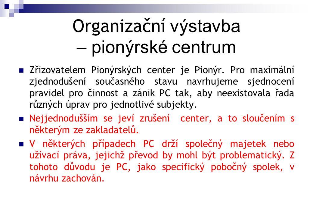Organizační výstavba – pionýrské centrum  Zřizovatelem Pionýrských center je Pionýr. Pro maximální zjednodušení současného stavu navrhujeme sjednocen