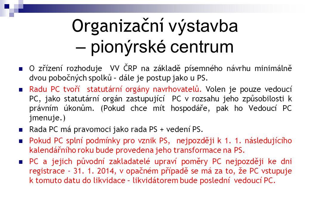 Organizační výstavba – pionýrské centrum  O zřízení rozhoduje VV ČRP na základě písemného návrhu minimálně dvou pobočných spolků – dále je postup jak