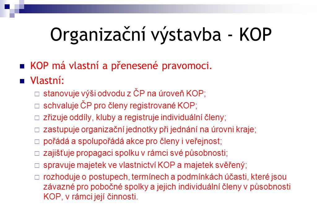 Organizační výstavba - KOP  KOP má vlastní a přenesené pravomoci.  Vlastní:  stanovuje výši odvodu z ČP na úroveň KOP;  schvaluje ČP pro členy reg