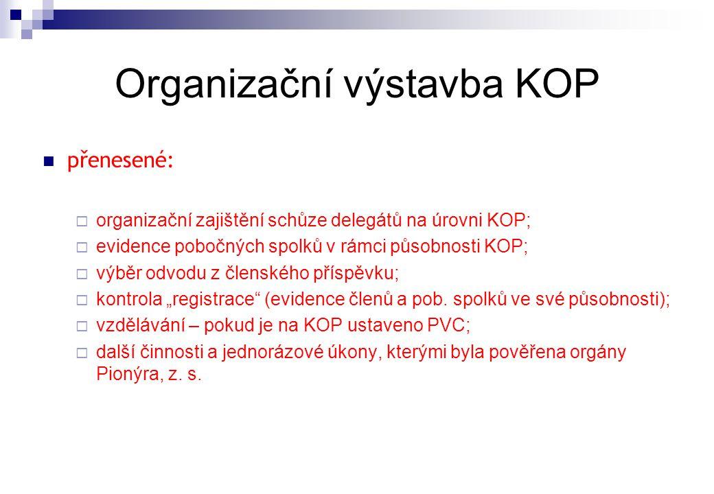 Organizační výstavba KOP  přenesené:  organizační zajištění schůze delegátů na úrovni KOP;  evidence pobočných spolků v rámci působnosti KOP;  výb