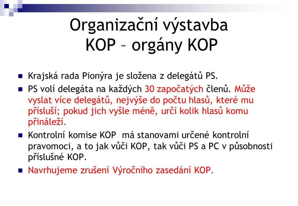 Organizační výstavba KOP – orgány KOP  Krajská rada Pionýra je složena z delegátů PS.  PS volí delegáta na každých 30 započatých členů. Může vyslat