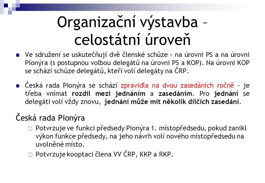 Organizační výstavba – celostátní úroveň  Ve sdružení se uskutečňují dvě členské schůze – na úrovni PS a na úrovni Pionýra (s postupnou volbou delegá
