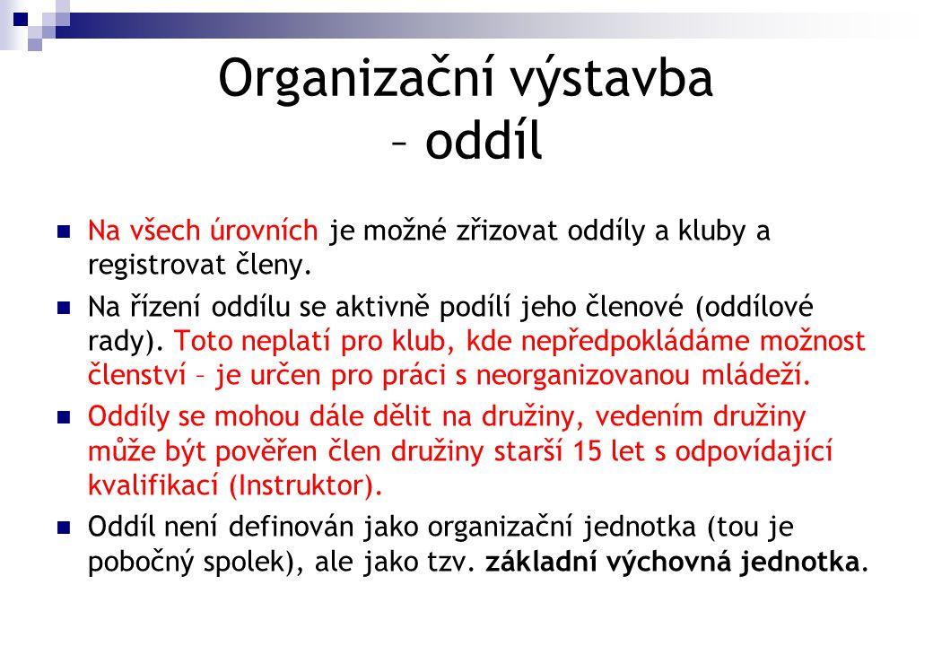 Organizační výstavba – oddíl  Na všech úrovních je možné zřizovat oddíly a kluby a registrovat členy.  Na řízení oddílu se aktivně podílí jeho členo