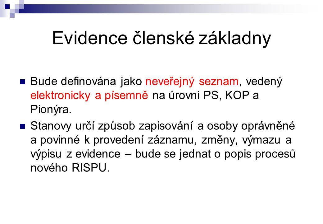 Evidence členské základny  Bude definována jako neveřejný seznam, vedený elektronicky a písemně na úrovni PS, KOP a Pionýra.  Stanovy určí způsob za