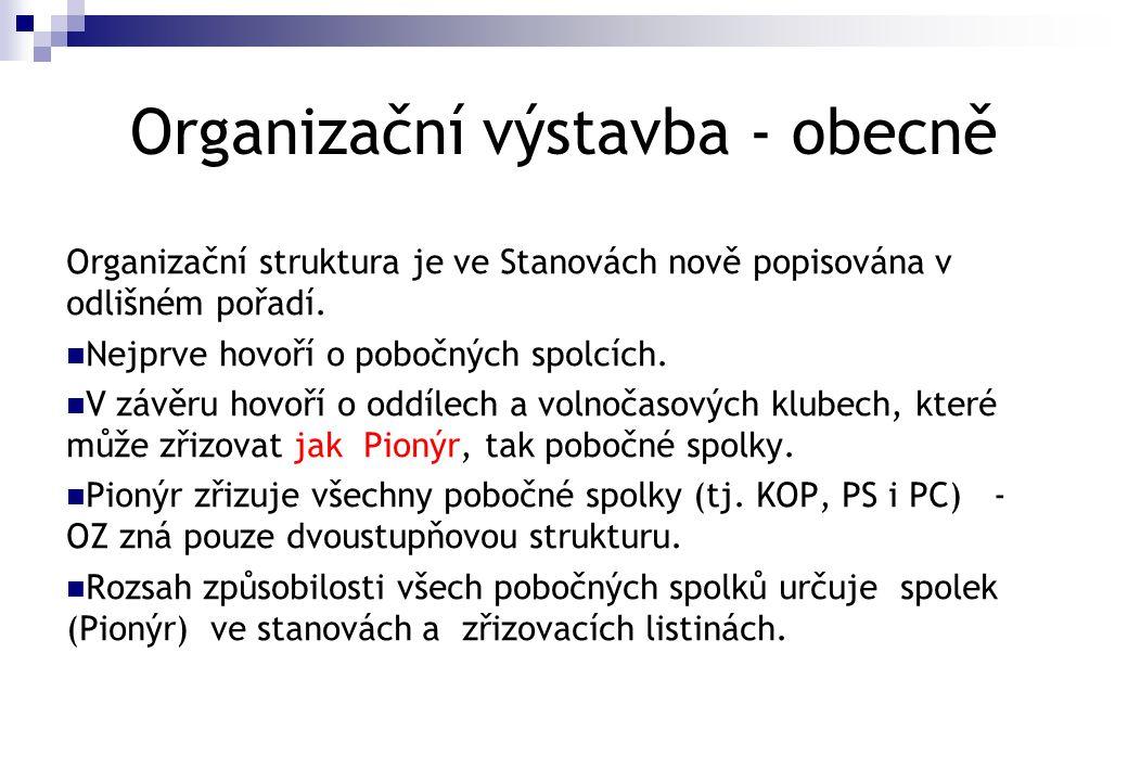 Organizační výstavba - obecně Organizační struktura je ve Stanovách nově popisována v odlišném pořadí.  Nejprve hovoří o pobočných spolcích.  V závě