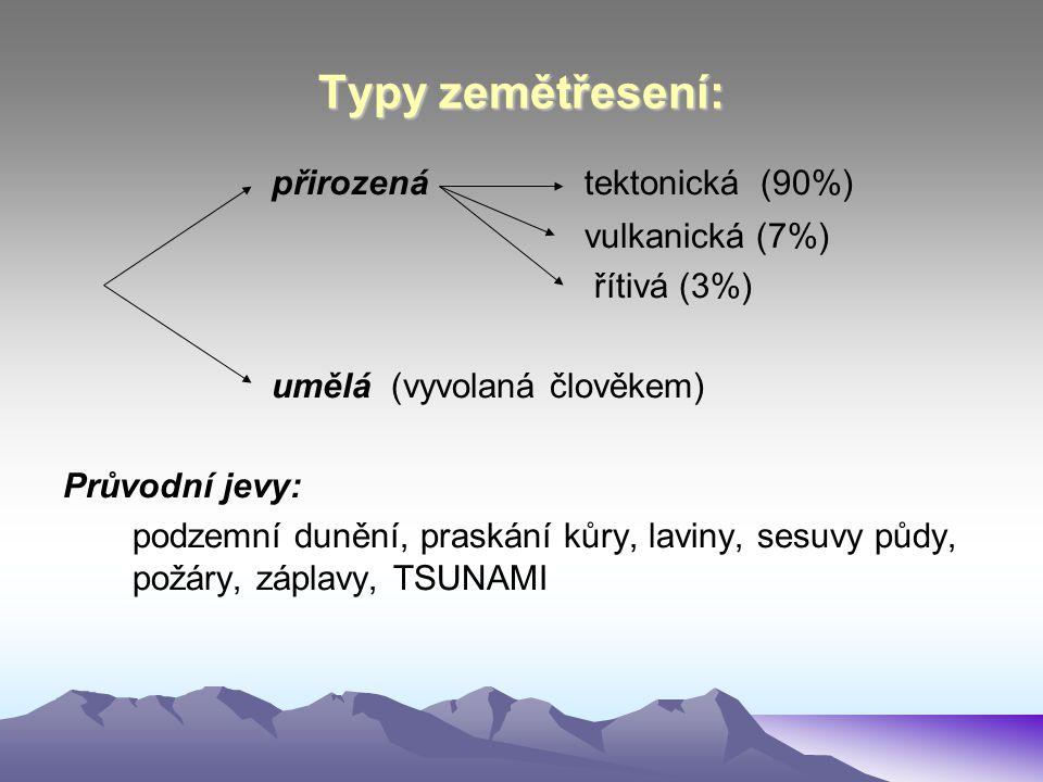Typy zemětřesení: přirozenátektonická (90%) vulkanická (7%) řítivá (3%) umělá (vyvolaná člověkem) Průvodní jevy: podzemní dunění, praskání kůry, laviny, sesuvy půdy, požáry, záplavy, TSUNAMI