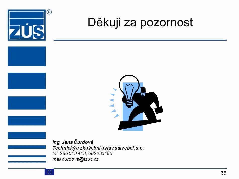 35 Děkuji za pozornost Ing. Jana Čurdová Technický a zkušební ústav stavební, s.p. tel. 286 019 413, 602283190 mail curdova@tzus.cz