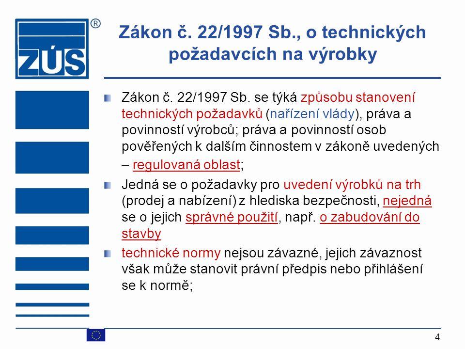 4 Zákon č. 22/1997 Sb., o technických požadavcích na výrobky Zákon č. 22/1997 Sb. se týká způsobu stanovení technických požadavků (nařízení vlády), pr