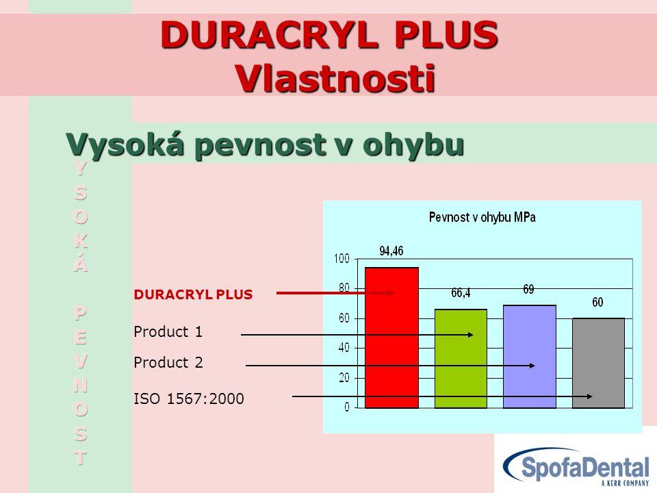 DURACRYL PLUS Vlastnosti Vysoká pevnost v ohybu Vysoká pevnost v ohybu DURACRYL PLUS Product 1 Product 2 ISO 1567:2000
