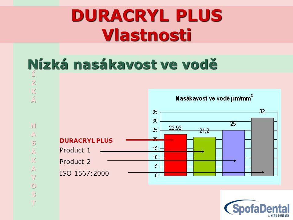 DURACRYL PLUS Vlastnosti Nízká nasákavost ve vodě Nízká nasákavost ve vodě DURACRYL PLUS Product 1 Product 2 ISO 1567:2000