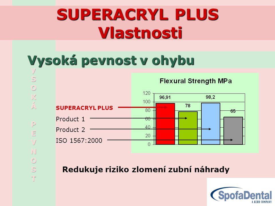 SUPERACRYL PLUS Vlastnosti Vysoká pevnost v ohybu Vysoká pevnost v ohybu SUPERACRYL PLUS Product 1 Product 2 ISO 1567:2000 Redukuje riziko zlomení zubní náhrady