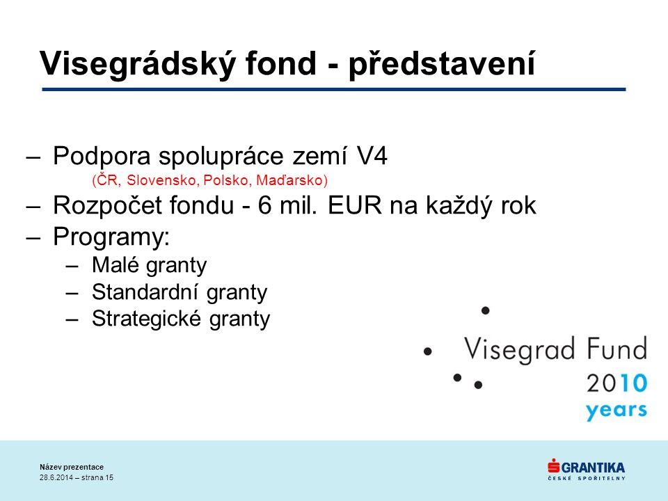 Visegrádský fond - představení –Podpora spolupráce zemí V4 (ČR, Slovensko, Polsko, Maďarsko) –Rozpočet fondu - 6 mil. EUR na každý rok –Programy: –Mal