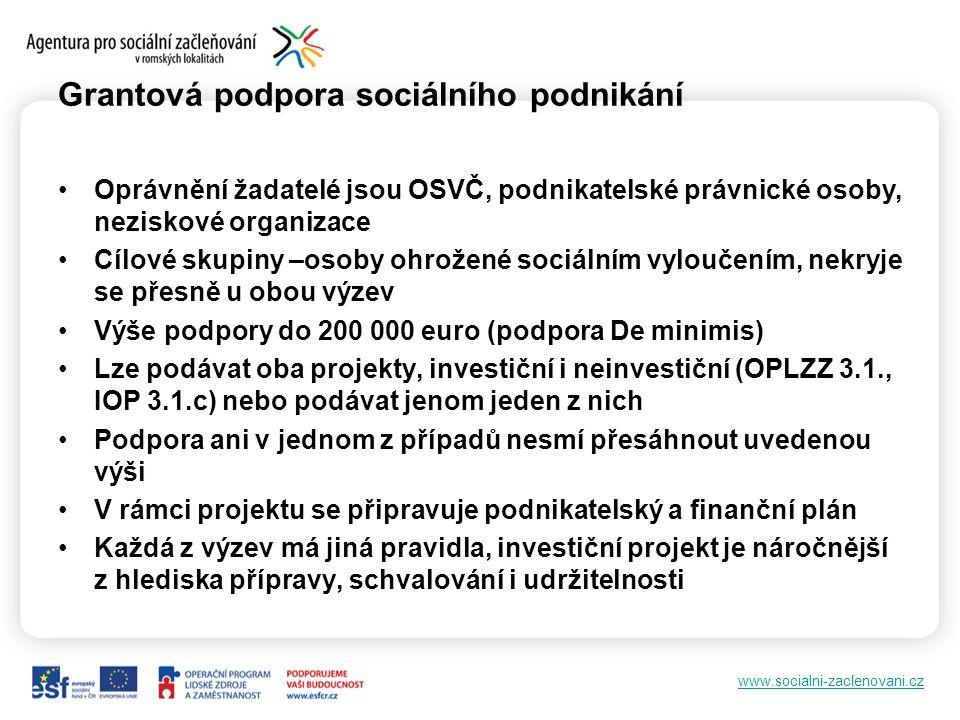 www.socialni-zaclenovani.cz Grantová podpora sociálního podnikání •Oprávnění žadatelé jsou OSVČ, podnikatelské právnické osoby, neziskové organizace •Cílové skupiny –osoby ohrožené sociálním vyloučením, nekryje se přesně u obou výzev •Výše podpory do 200 000 euro (podpora De minimis) •Lze podávat oba projekty, investiční i neinvestiční (OPLZZ 3.1., IOP 3.1.c) nebo podávat jenom jeden z nich •Podpora ani v jednom z případů nesmí přesáhnout uvedenou výši •V rámci projektu se připravuje podnikatelský a finanční plán •Každá z výzev má jiná pravidla, investiční projekt je náročnější z hlediska přípravy, schvalování i udržitelnosti