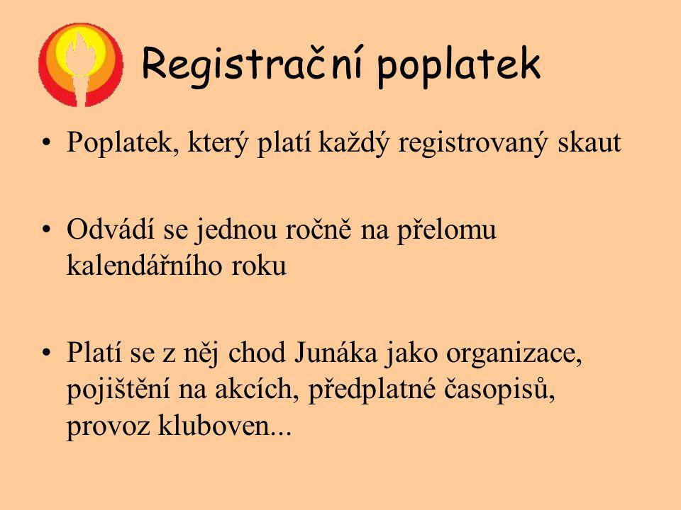 Registrační poplatek •Poplatek, který platí každý registrovaný skaut •Odvádí se jednou ročně na přelomu kalendářního roku •Platí se z něj chod Junáka