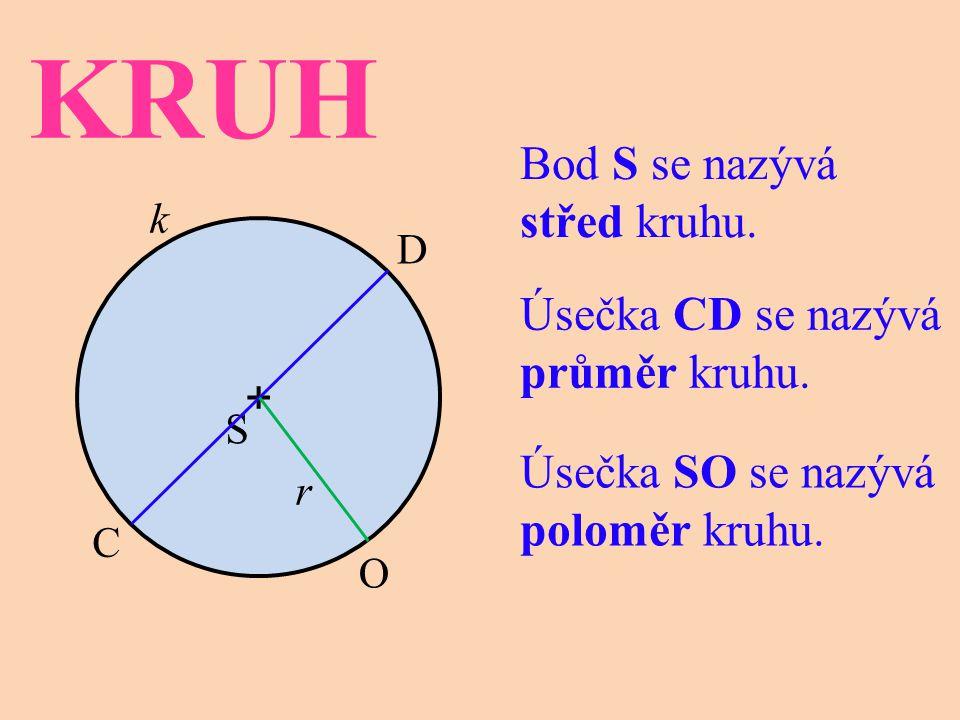 KRUH Bod S se nazývá střed kruhu. + S k D C O r Úsečka CD se nazývá průměr kruhu. Úsečka SO se nazývá poloměr kruhu.
