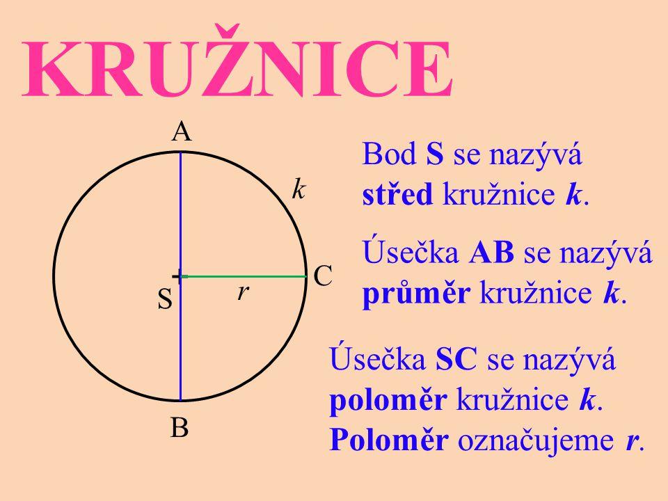 KRUŽNICE Bod S se nazývá střed kružnice k. + S k A B C r Úsečka AB se nazývá průměr kružnice k. Úsečka SC se nazývá poloměr kružnice k. Poloměr označu