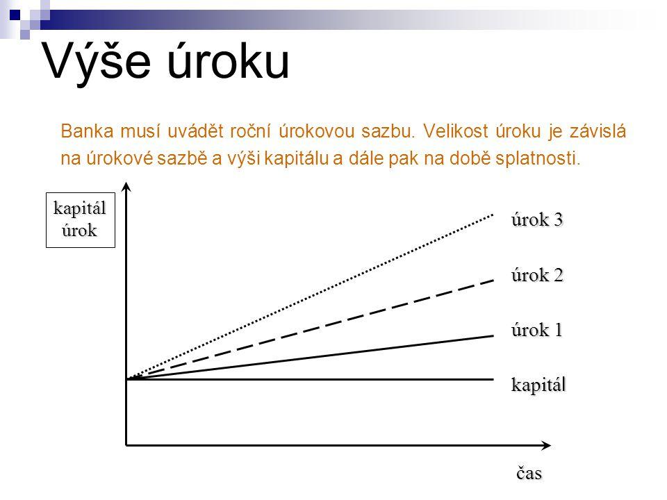Výše úroku Banka musí uvádět roční úrokovou sazbu. Velikost úroku je závislá na úrokové sazbě a výši kapitálu a dále pak na době splatnosti. čas čas k