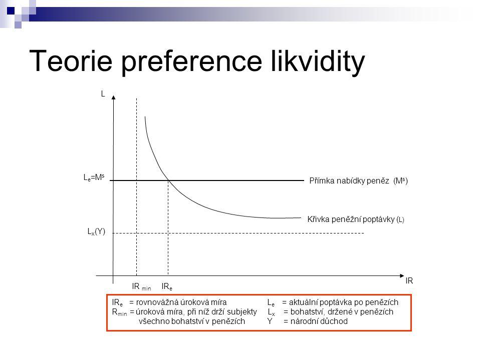 Teorie preference likvidity L e =M s L x (Y) IR L Křivka peněžní poptávky ( L) Přímka nabídky peněz (M s ) IR min IR e IR e = rovnovážná úroková míra
