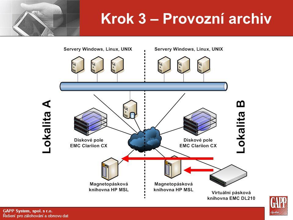 GAPP System, spol. s r.o. Řešení pro zálohování a obnovu dat Krok 3 – Provozní archiv